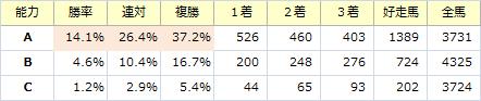 能力_20170507