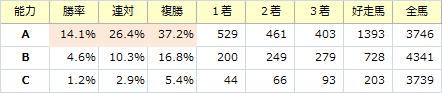 能力_20170514