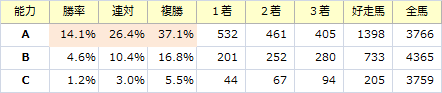 能力_20170528