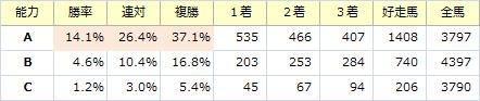 能力_20170618