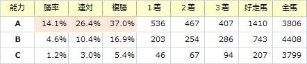 能力_20170625