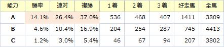 能力_20170702