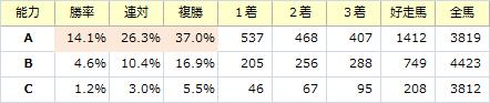能力_20170709