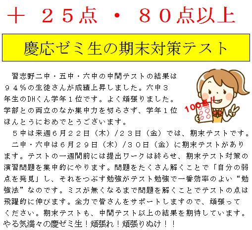 ブログ21