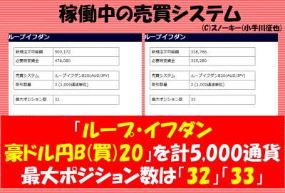 20170519ループ・イフダン検証豪ドル円ロング