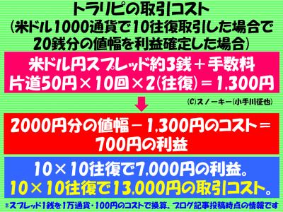 トラリピの取引コスト1,000通貨版2017改