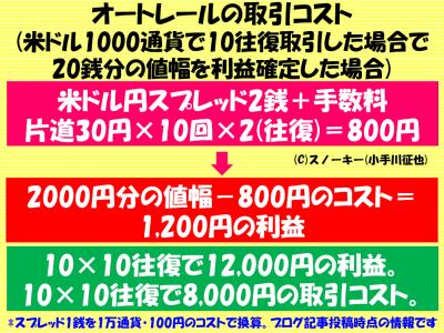 オートレールの取引コスト1,000通貨版2017改