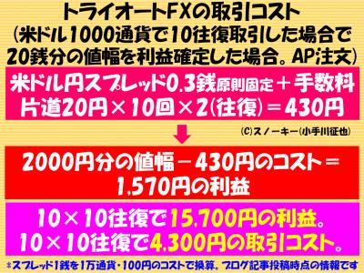 トライオートFXの取引コスト1,000通貨版2017改