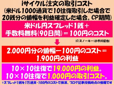 iサイクル注文の取引コスト1,000通貨版2017CP期間中