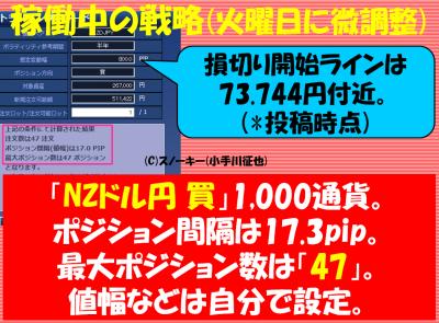20170627トラッキングトレード検証NZドル円戦略