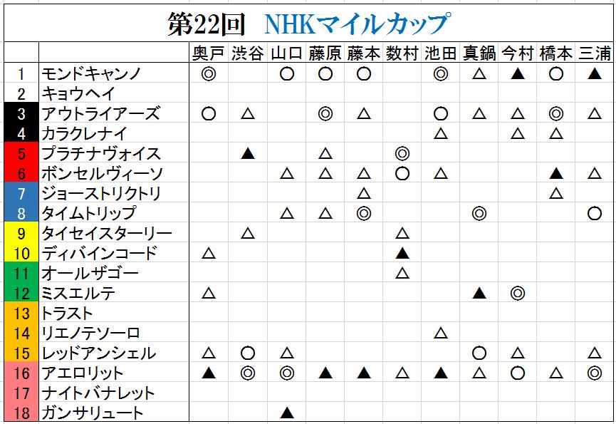 NHK2017