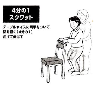 5月会報スクワット1