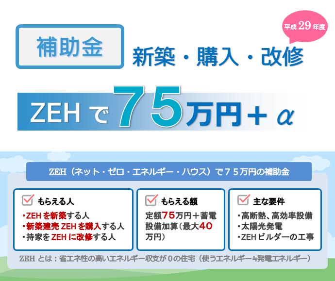 zeh補助金75万円