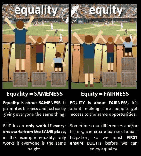 equality_equity