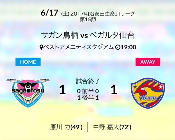 仙台戦結果