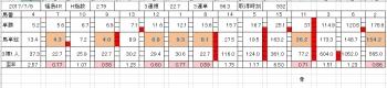 福島4R0709