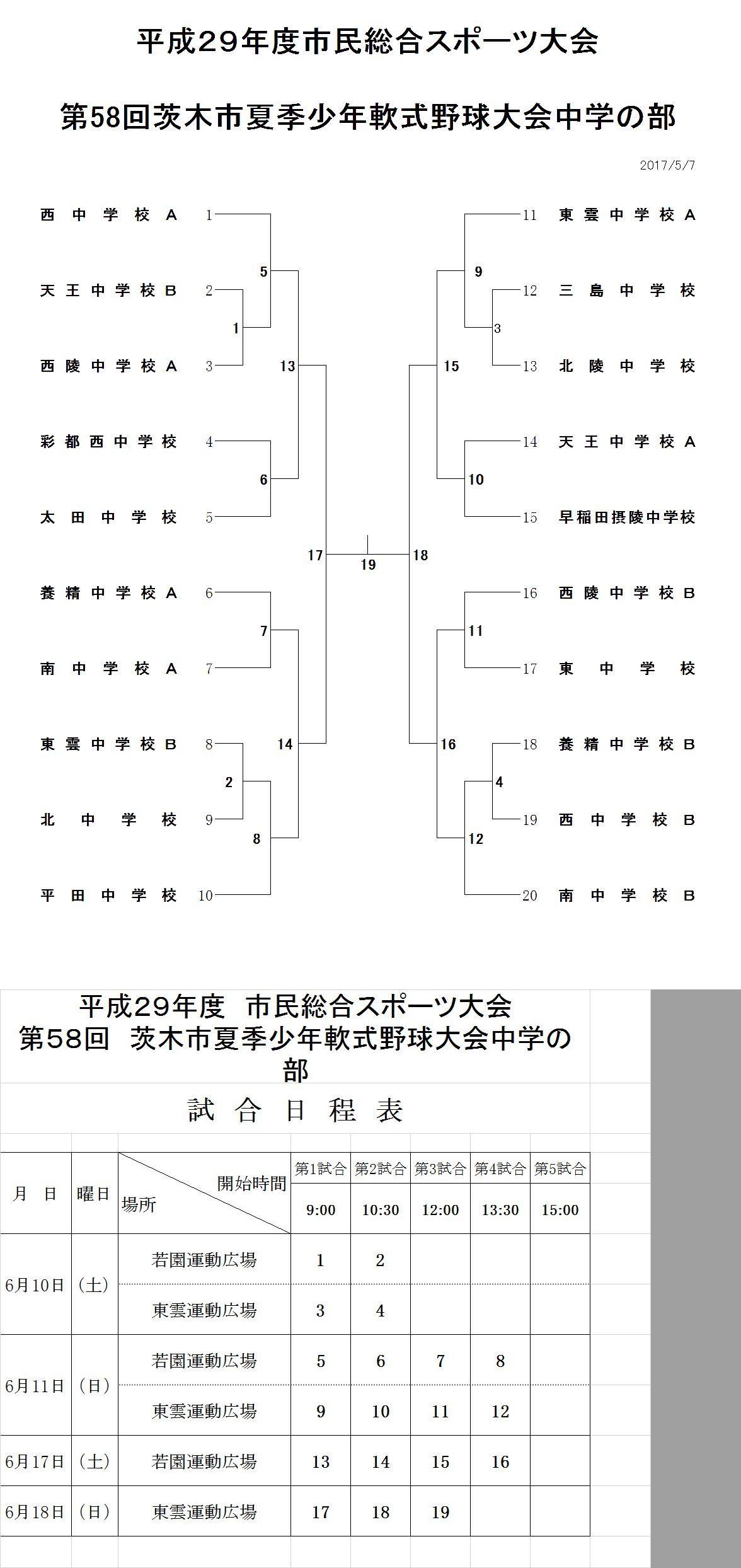 中学生夏季大会組み合わせ表
