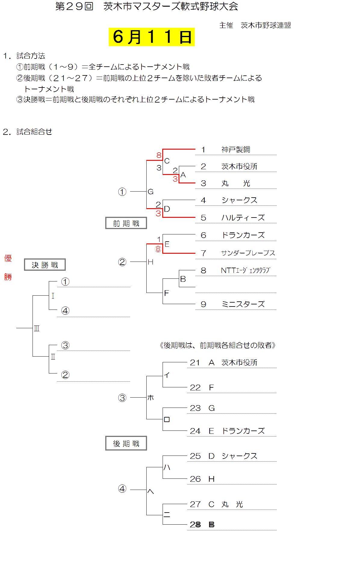 6月11日試合結果 壮年290611