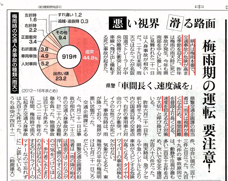 中日新聞・朝刊2017年6月30日(金) 三重版の記事より