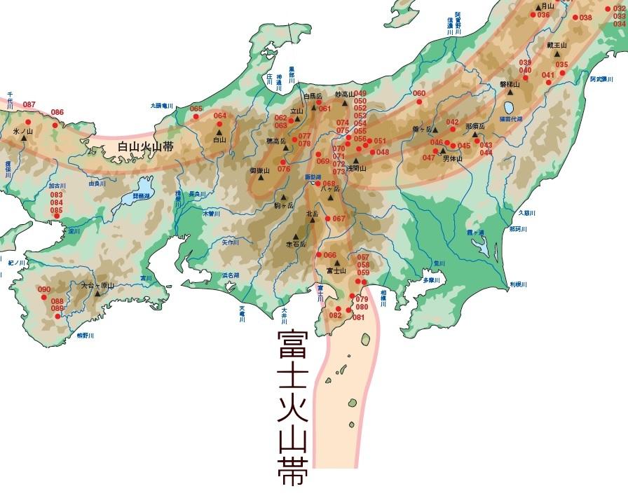 富士火山帯
