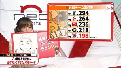 170623 紺野あさ美 (8)