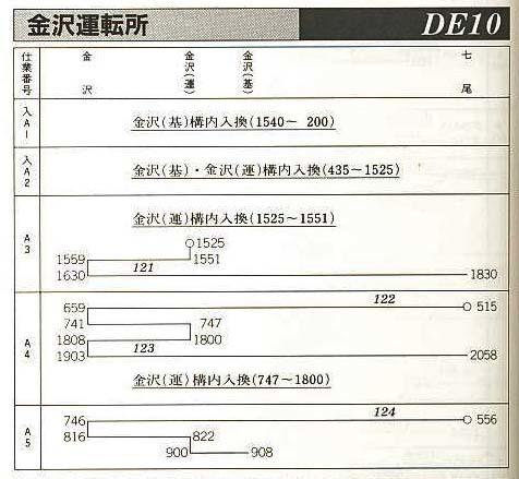 JR金沢JR8041