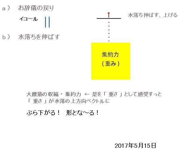 03_2017051512050372f.jpg