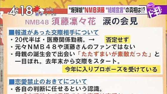 須藤凛々花 結婚 選挙 NMB 秋元康