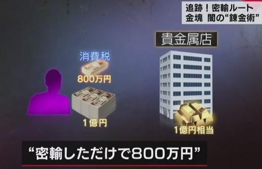 福岡空港で7億3500万円の現金を持ち出そうとして捕まった4人の韓国人、「金塊ビジネス」に関わる密輸グループだと判明 … 税関を通さず金を密輸し日本国内で売却→ 消費税8%分を荒稼ぎ