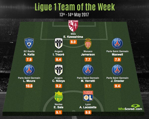 kawashima Ligue 1 team of the week 37