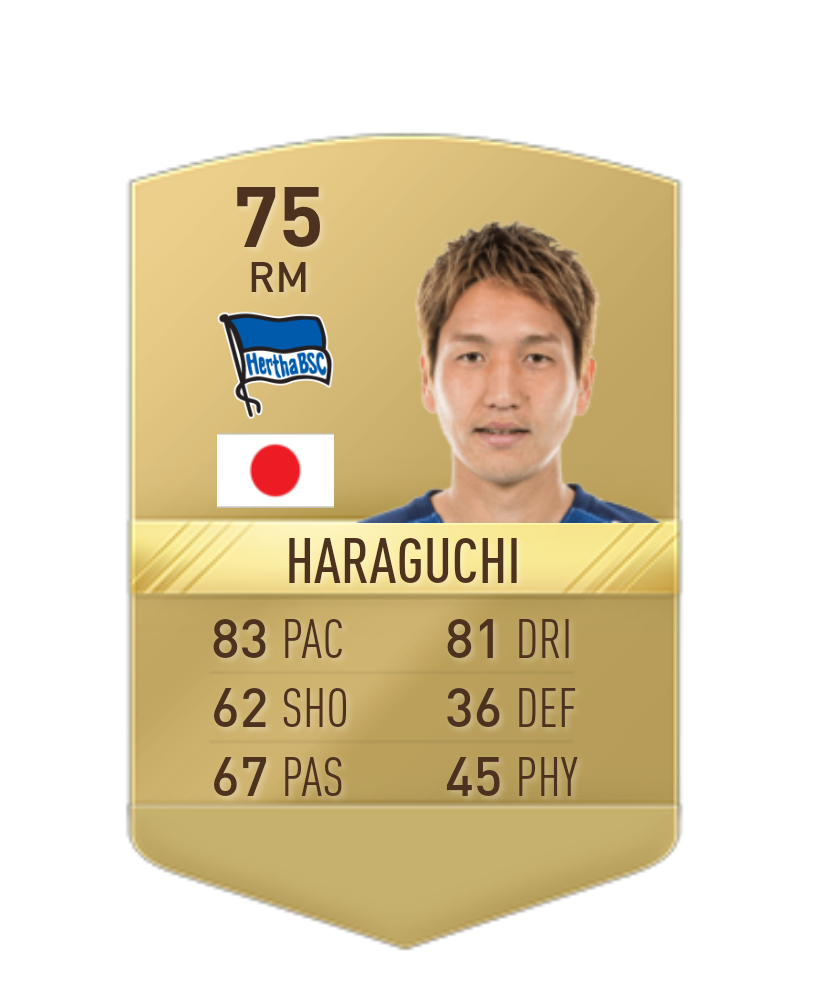 haraguchi genki rated 75 gold