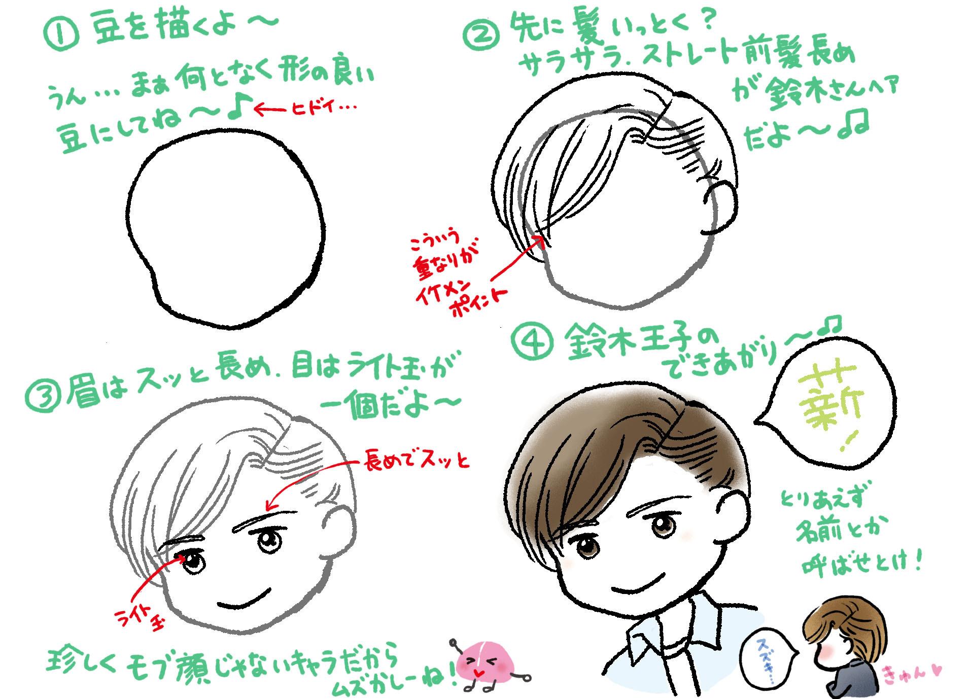 鈴木さんの描き方