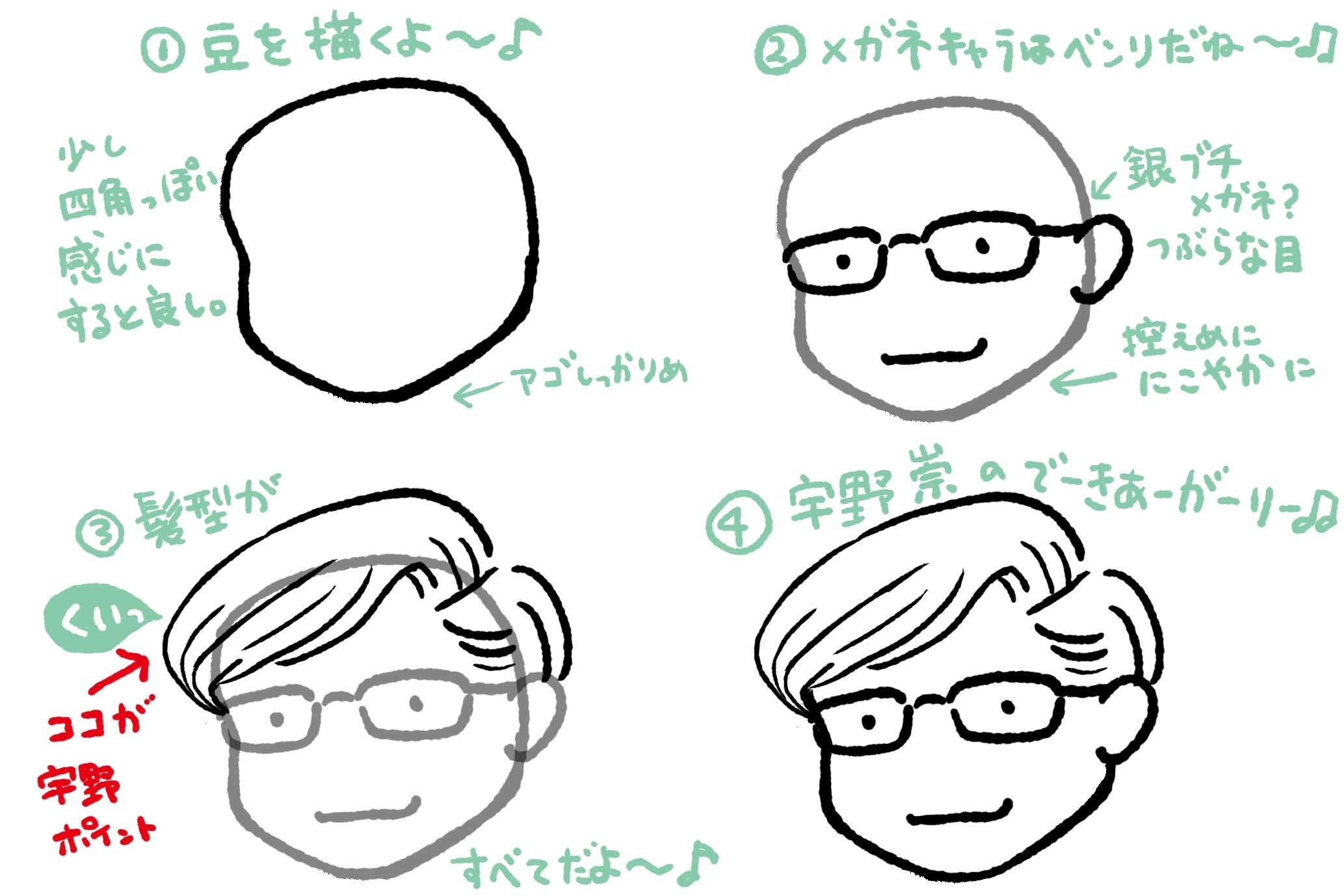 宇野さんの描き方