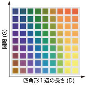 アルミニウムの微細構造で色を作り出す