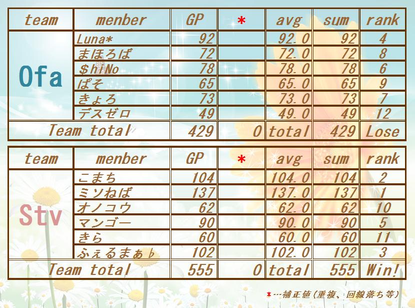 1706244 Ofa vs Stv