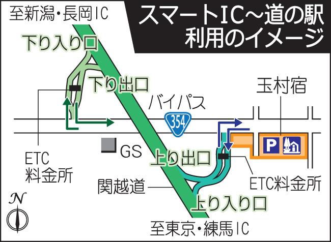 0510スマートIC社会実験イメージ図