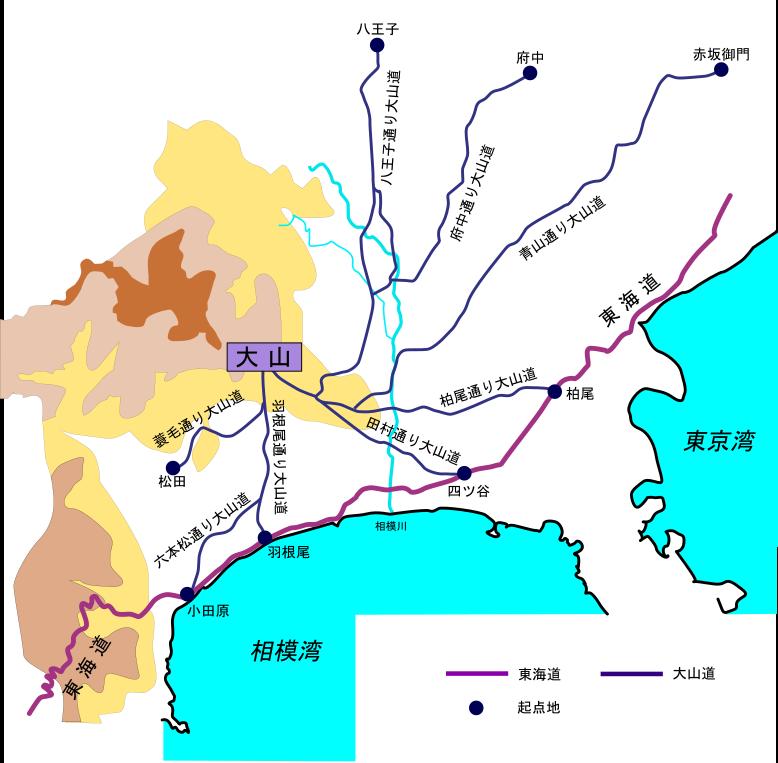 大山道(主要8道)