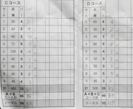 函館桔梗高台PG スコア (2)
