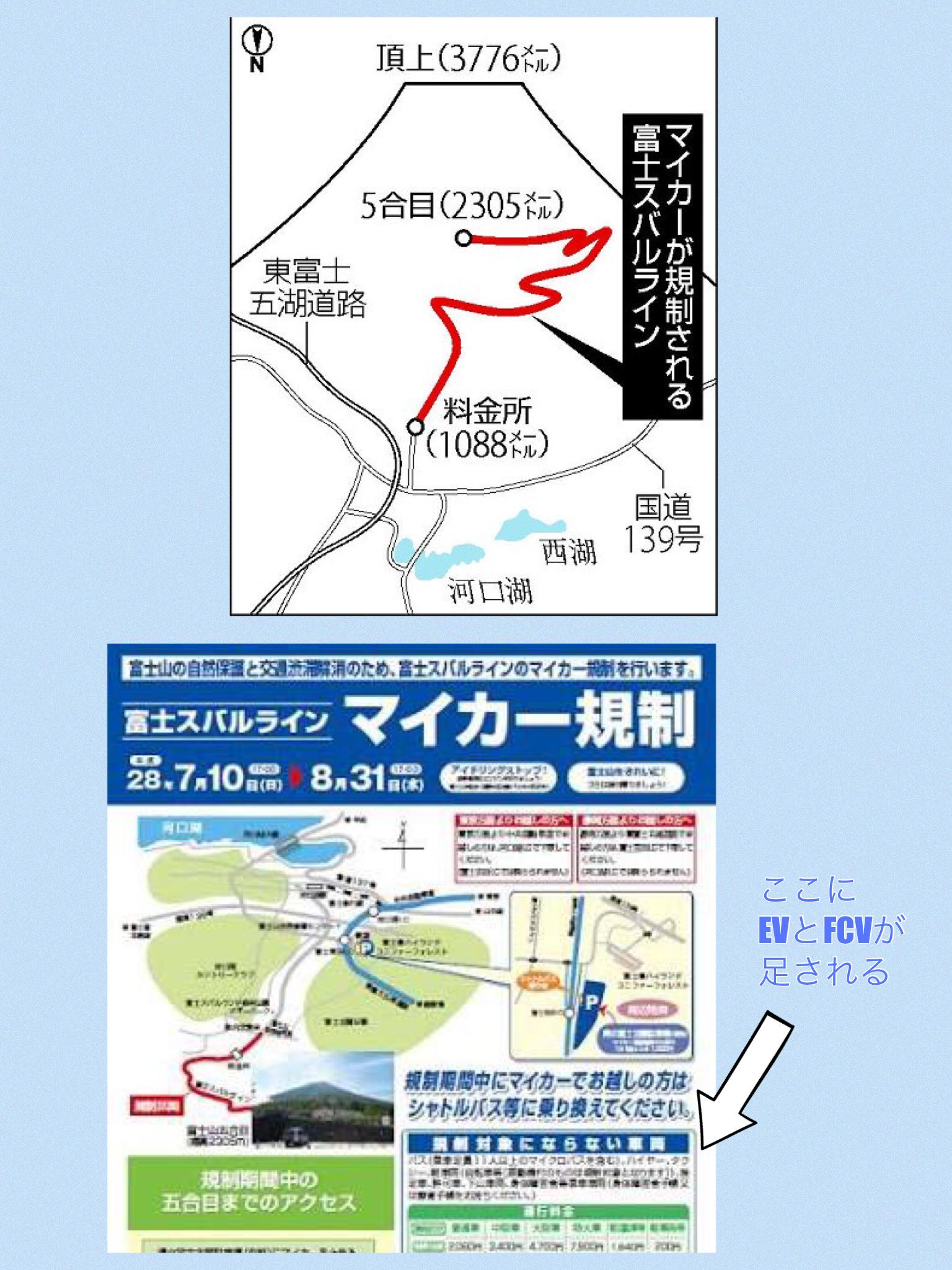富士スバルライン 夏のマイカー規制 2017 EV