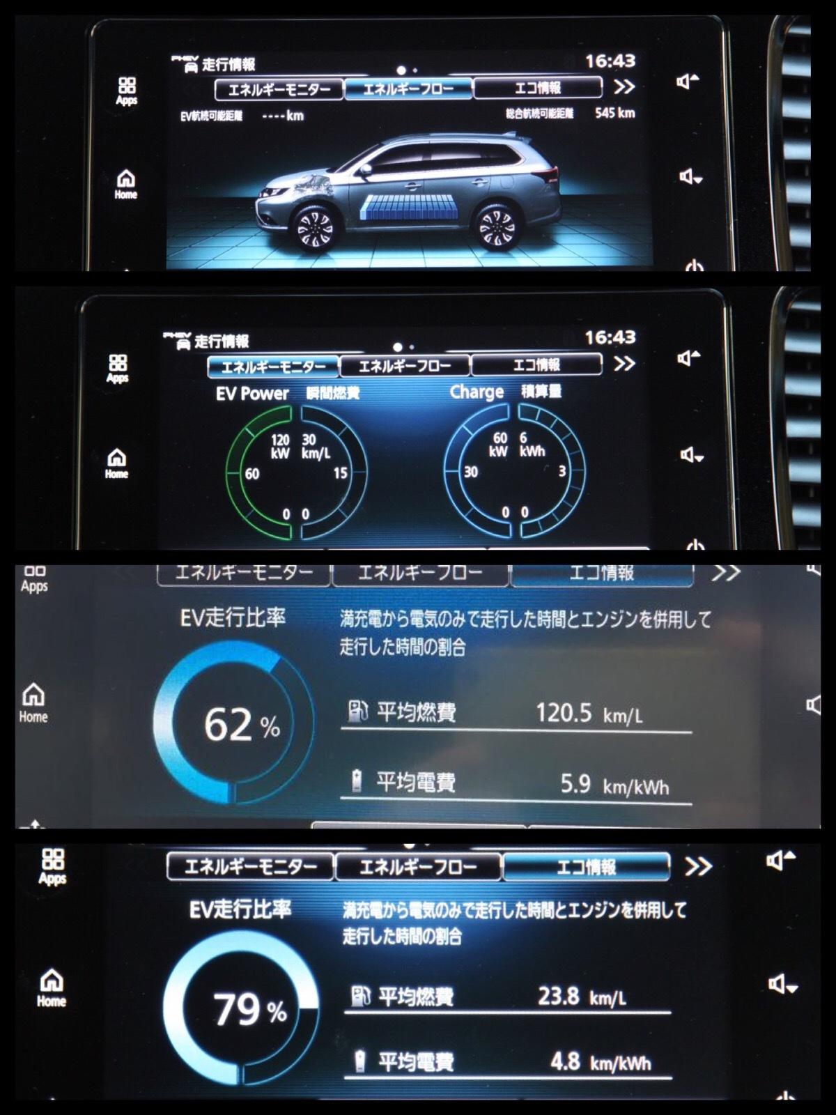 2017新型アウトランダーPHEV 燃費