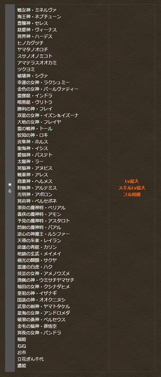 スキル&LvMAXフル覚醒ガチャ