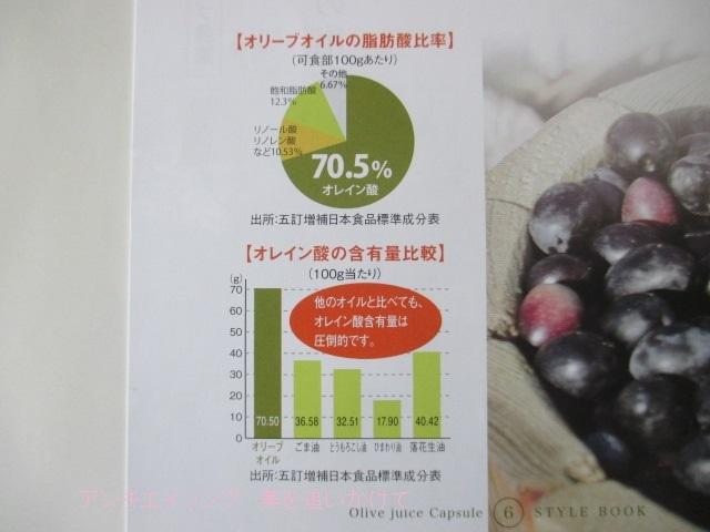 オリーブジュースカプセル オレイン酸