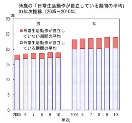 ks_graph01.jpg