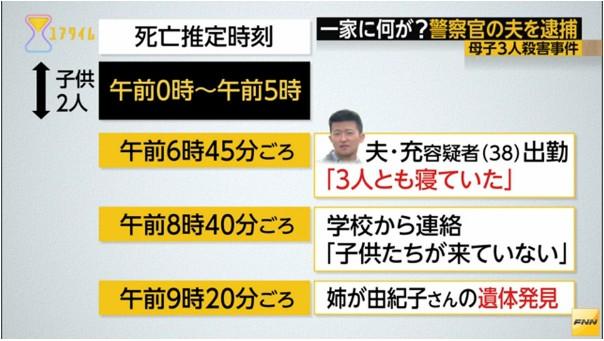 ⑥【福岡妻子3人殺害】現職警察官の中田充(みつる)を逮捕!