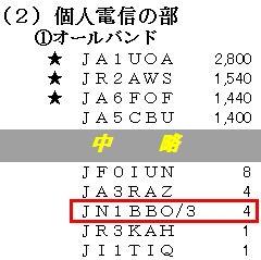 17_愛媛マラソンコンテスト結果