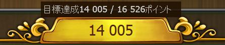 14000突破!