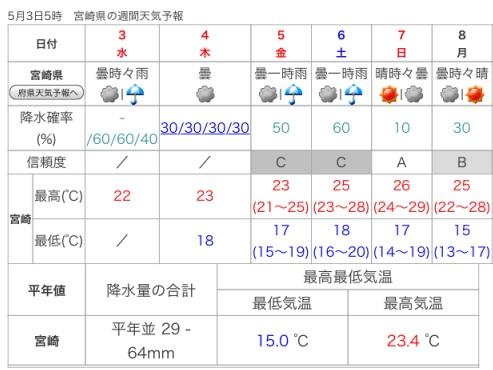 天気予報53