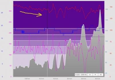 bike-33kmHR-power.jpg