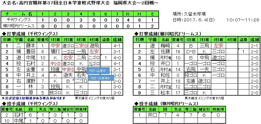 千代柳川詳細2