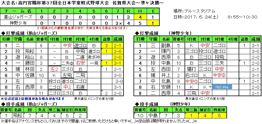 神野-基山J詳細2